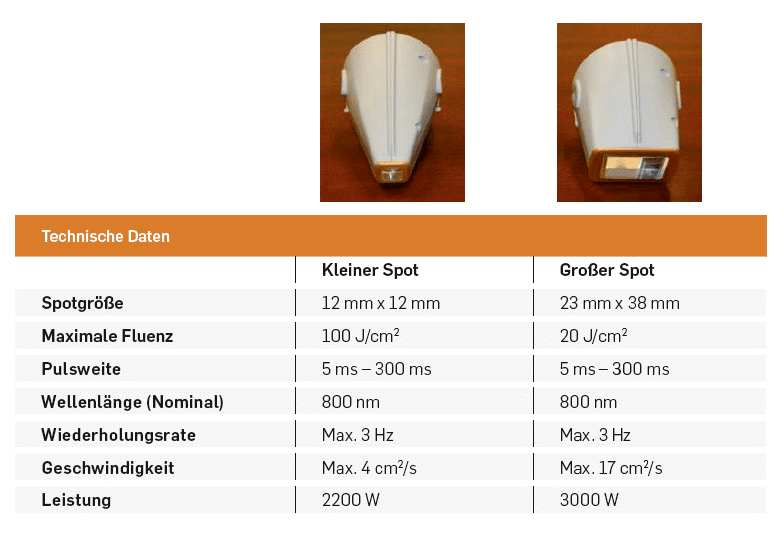 Vectus Laser Datenblatt